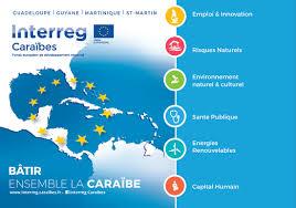 Formation - gestion de projet INTERREG Caraïbes REACT